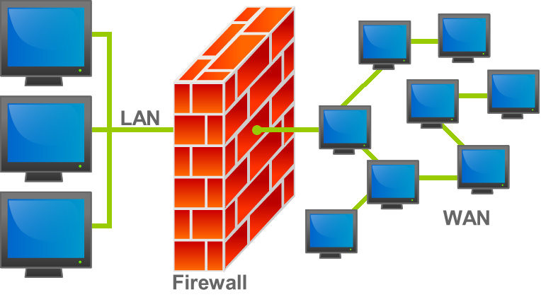 Install and Use a Free Firewall