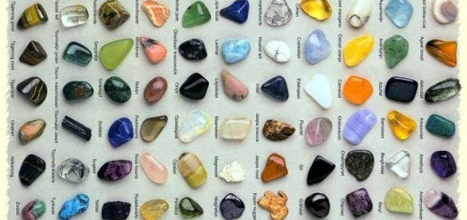 Crystal healing for wellness - Find out which one is suitable for you