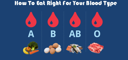 Know how to eat correctly according to your blood type