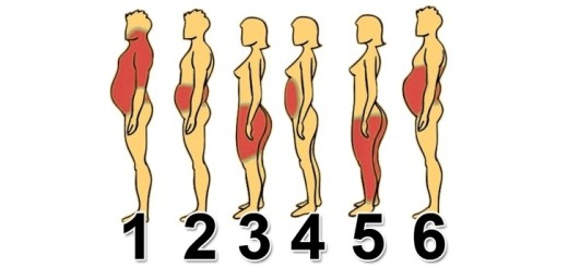 Find out what causes obesity in these body parts and get rid of unwanted fat