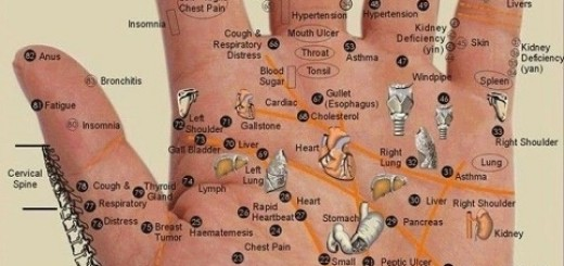 Find out which points on your palm can relieve pain on different body parts