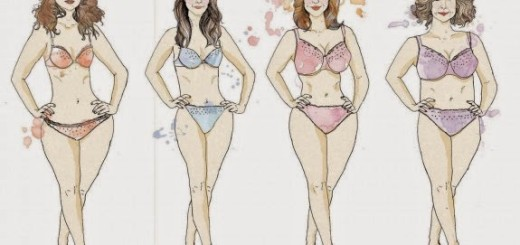 4 Most common body shapes and how to dress according to them