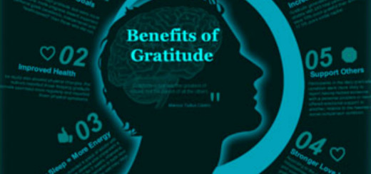 Learn about the power of gratitude its influence on our happiness