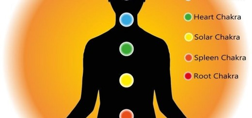 Did you know that your favorite color and chakras are connected
