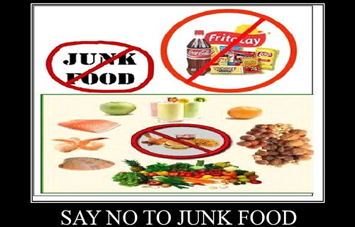 say no junk food essay Essay on junk food eating a lot of junk food there are several negative effects because of eating junk food without having control there are three main negative effects which they are getting obesity because of the high amount of sugar and trans fat in the junk food, having diabetes later on due to the high amount of sugar and artificial flavors in the junk food, and heart diseases which is.