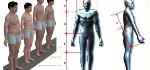 Do you know certain specific body features can reveal a lot about your health? Hop in here to know more!