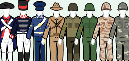 Evolution of the US army combat uniform has come a long way since the first khaki battle fatigues