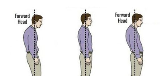 The influences of posture and how it can affect you for better or worse