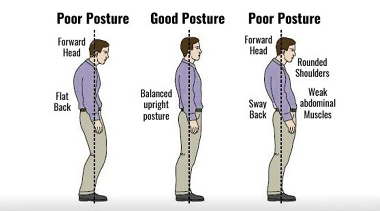 the right posture for singing