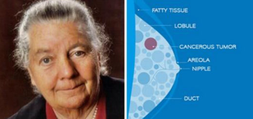 Scientist discovered a cure for Cancer 50 years ago, which has been kept a secret till now