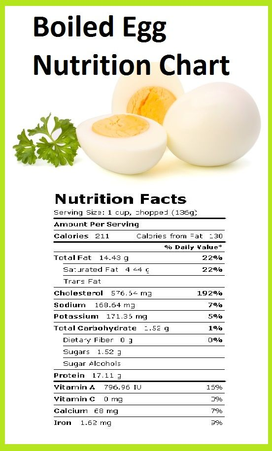 This Amazing Boiled Eggs And Protein Diet Will Guarantee